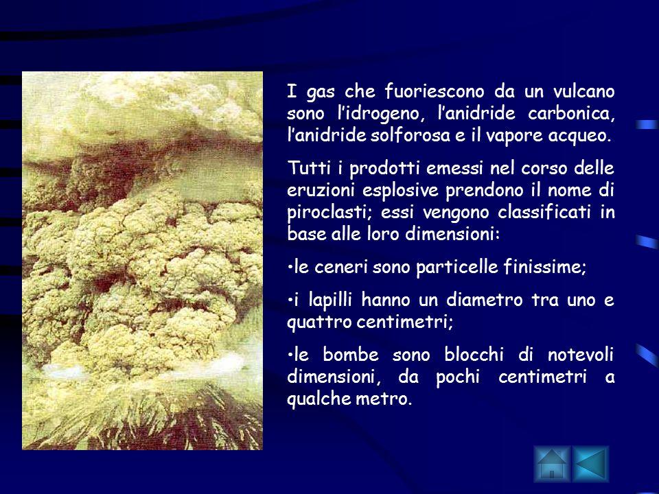 I gas che fuoriescono da un vulcano sono l'idrogeno, l'anidride carbonica, l'anidride solforosa e il vapore acqueo.
