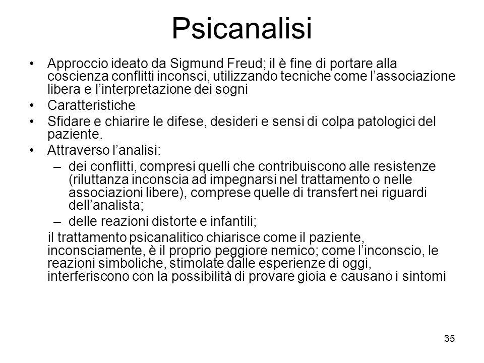 Psicanalisi