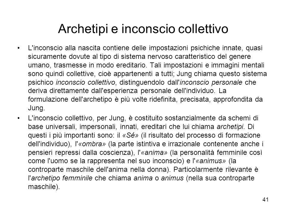Archetipi e inconscio collettivo