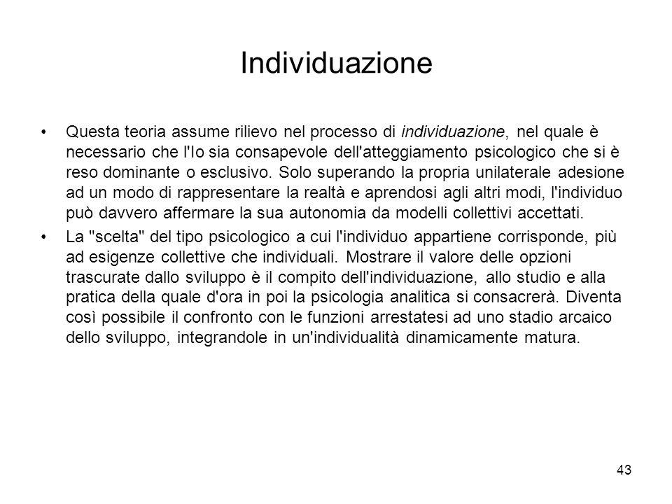 Individuazione