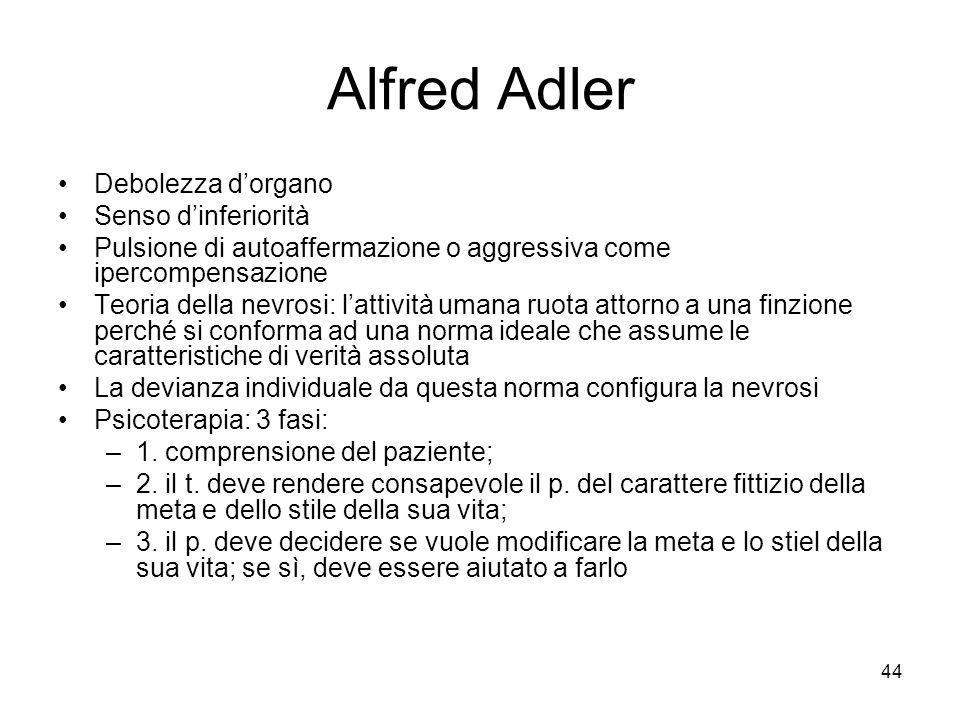 Alfred Adler Debolezza d'organo Senso d'inferiorità