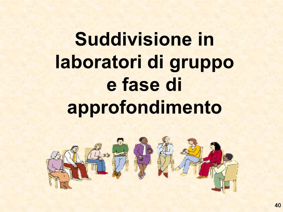 Suddivisione in laboratori di gruppo e fase di approfondimento