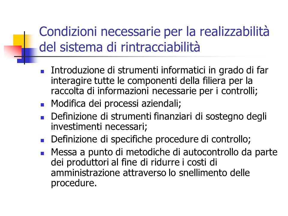 Condizioni necessarie per la realizzabilità del sistema di rintracciabilità