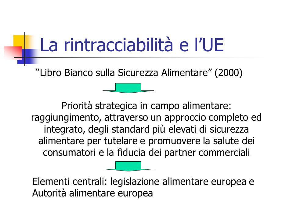 La rintracciabilità e l'UE