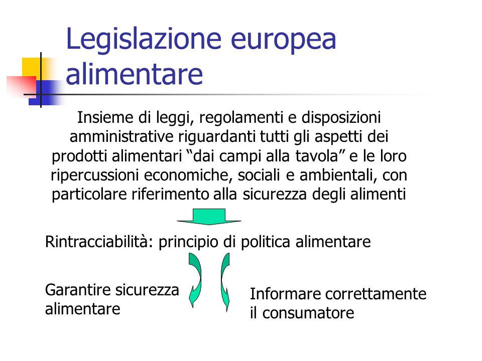 Legislazione europea alimentare