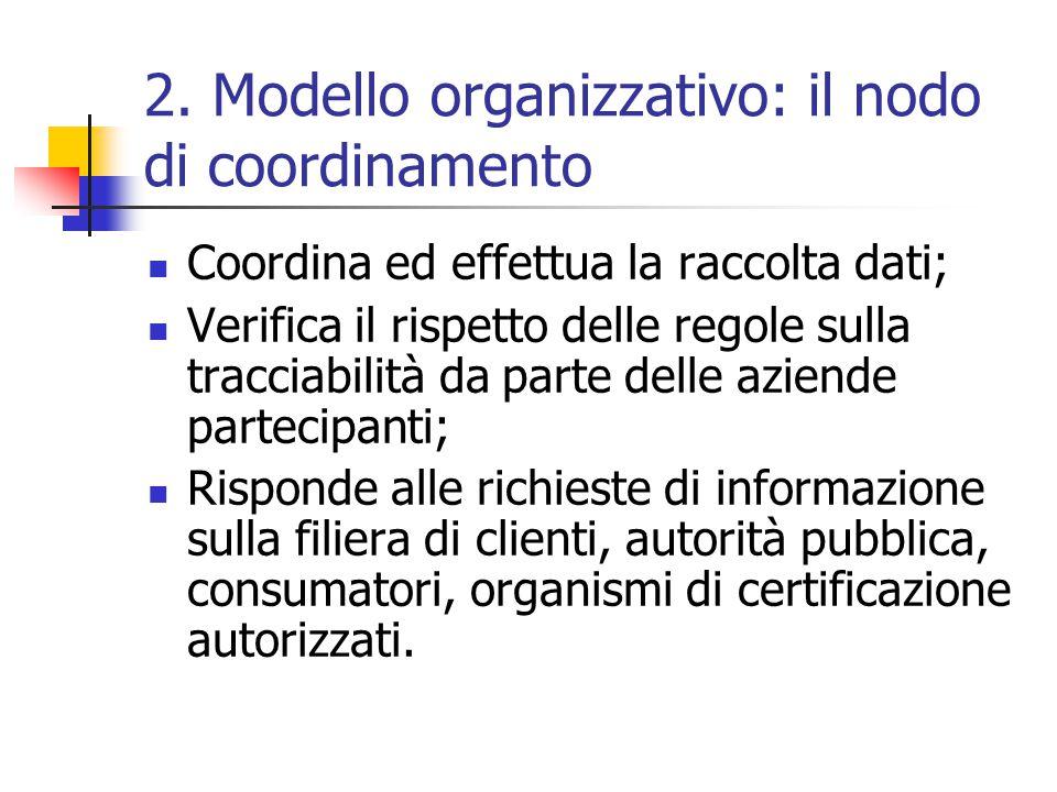 2. Modello organizzativo: il nodo di coordinamento