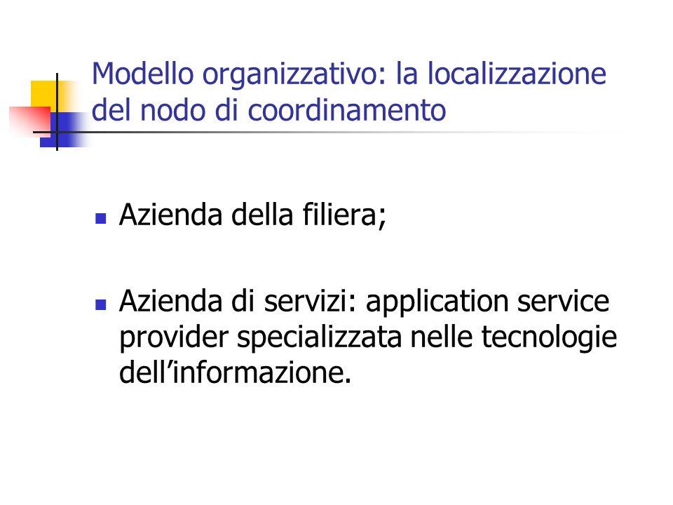Modello organizzativo: la localizzazione del nodo di coordinamento