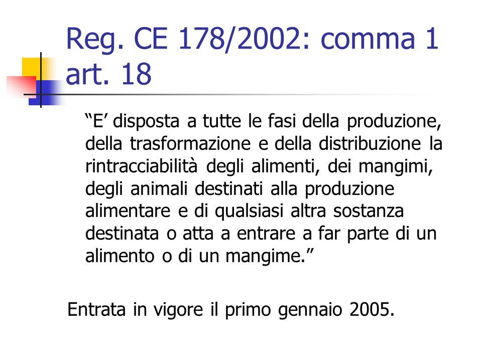 Reg. CE 178/2002: comma 1 art. 18