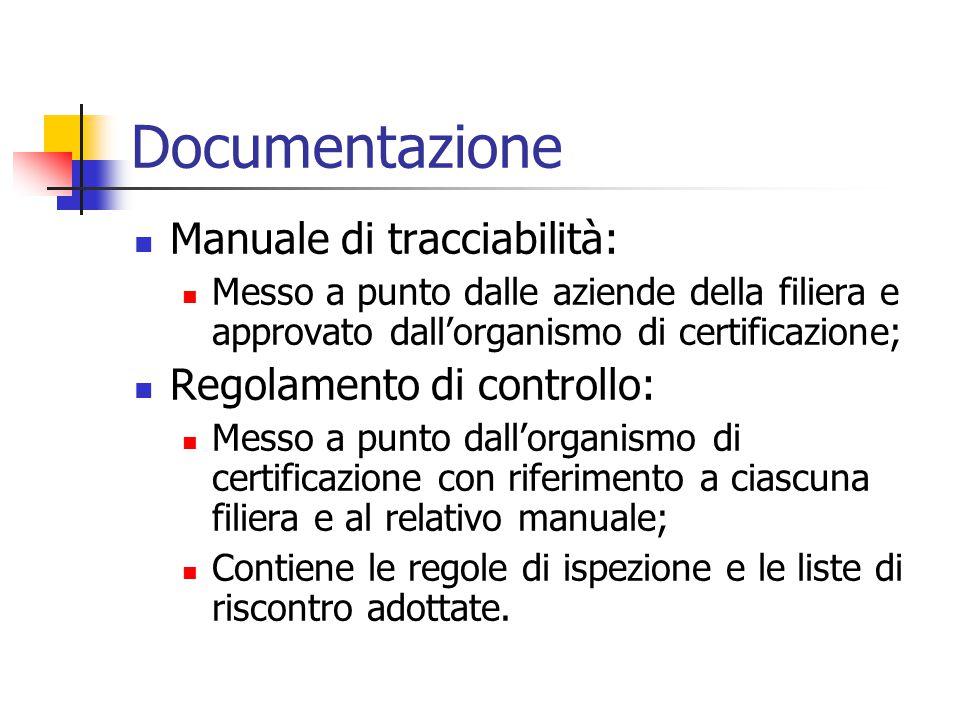 Documentazione Manuale di tracciabilità: Regolamento di controllo: