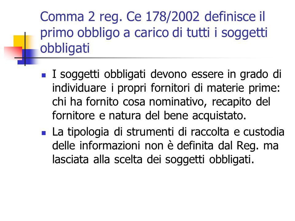 Comma 2 reg. Ce 178/2002 definisce il primo obbligo a carico di tutti i soggetti obbligati