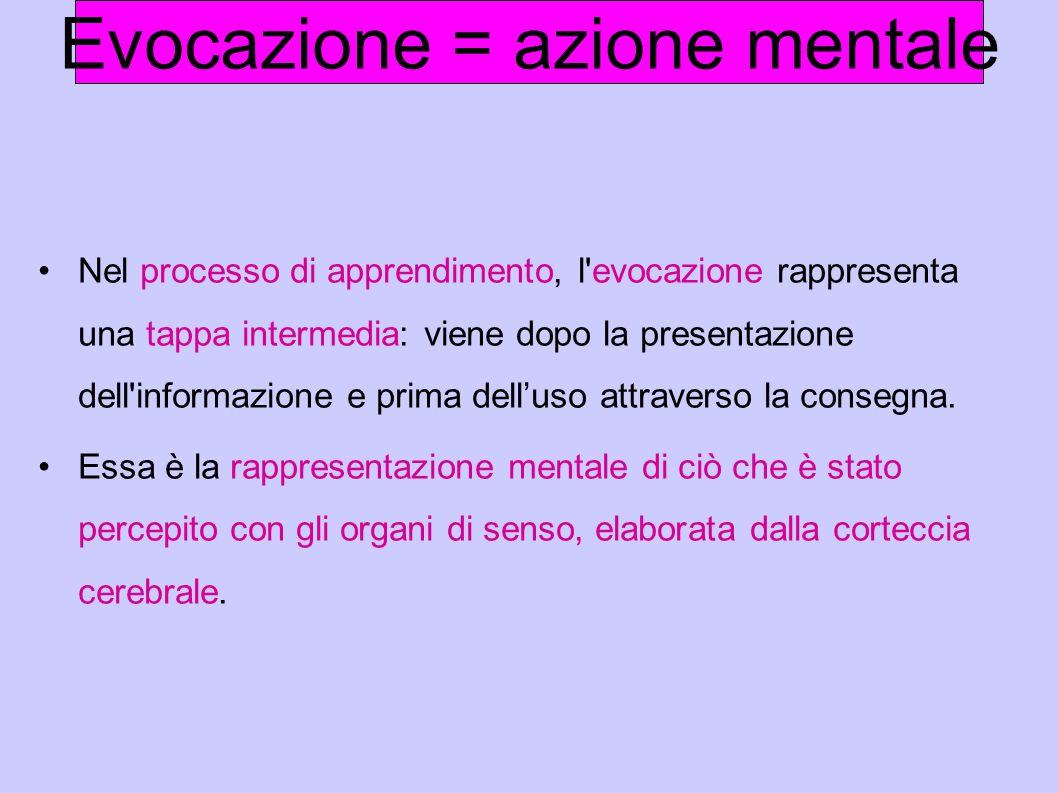 Evocazione = azione mentale