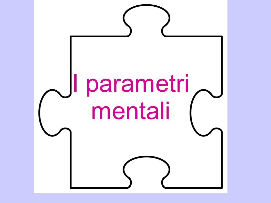 I parametri mentali