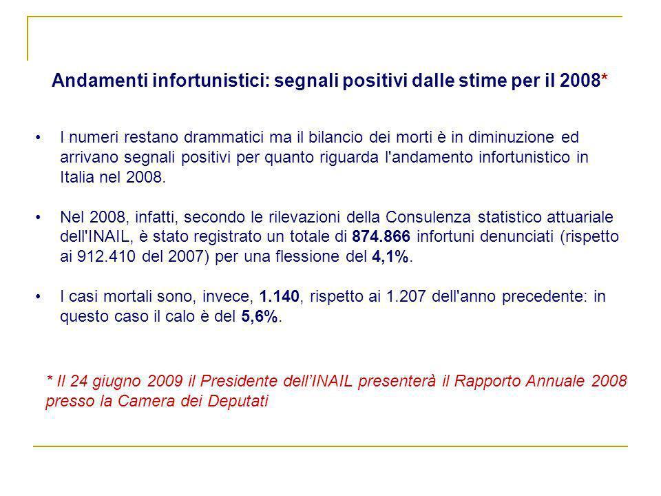 Andamenti infortunistici: segnali positivi dalle stime per il 2008*