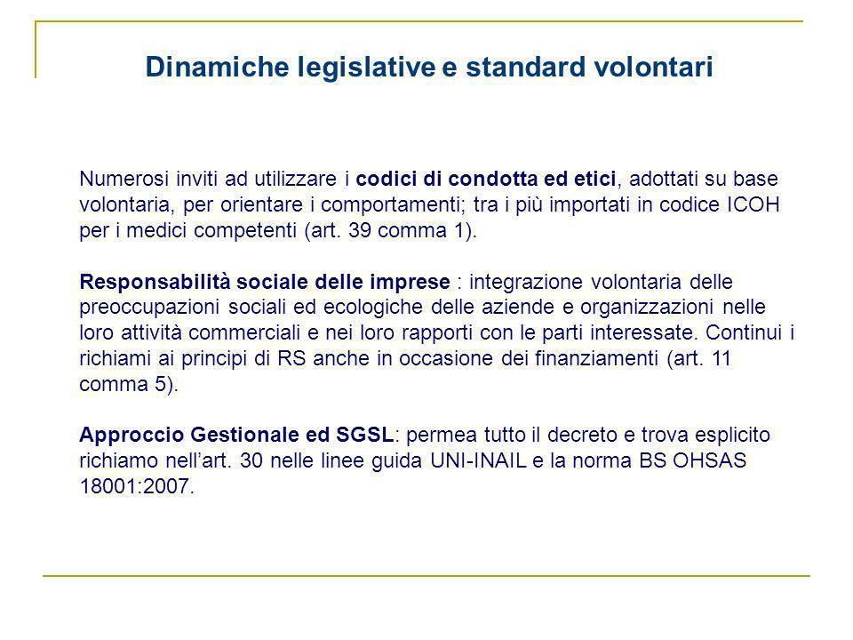 Dinamiche legislative e standard volontari