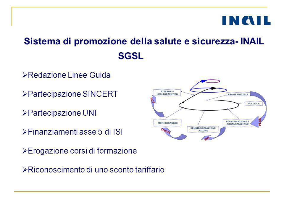 Sistema di promozione della salute e sicurezza- INAIL