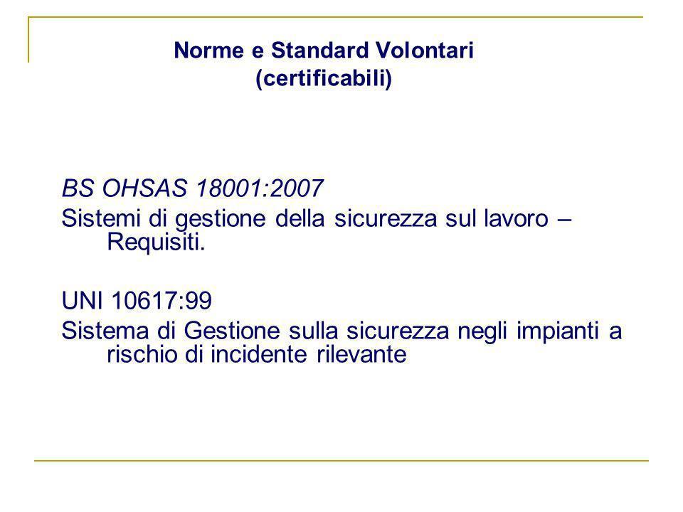 Norme e Standard Volontari (certificabili)