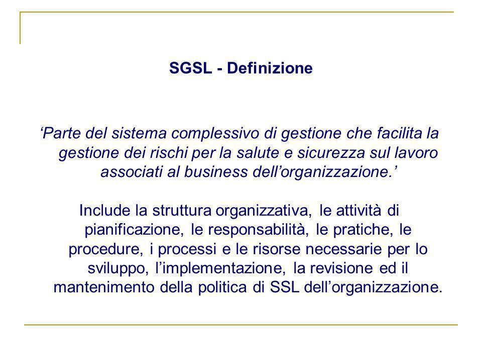 SGSL - Definizione
