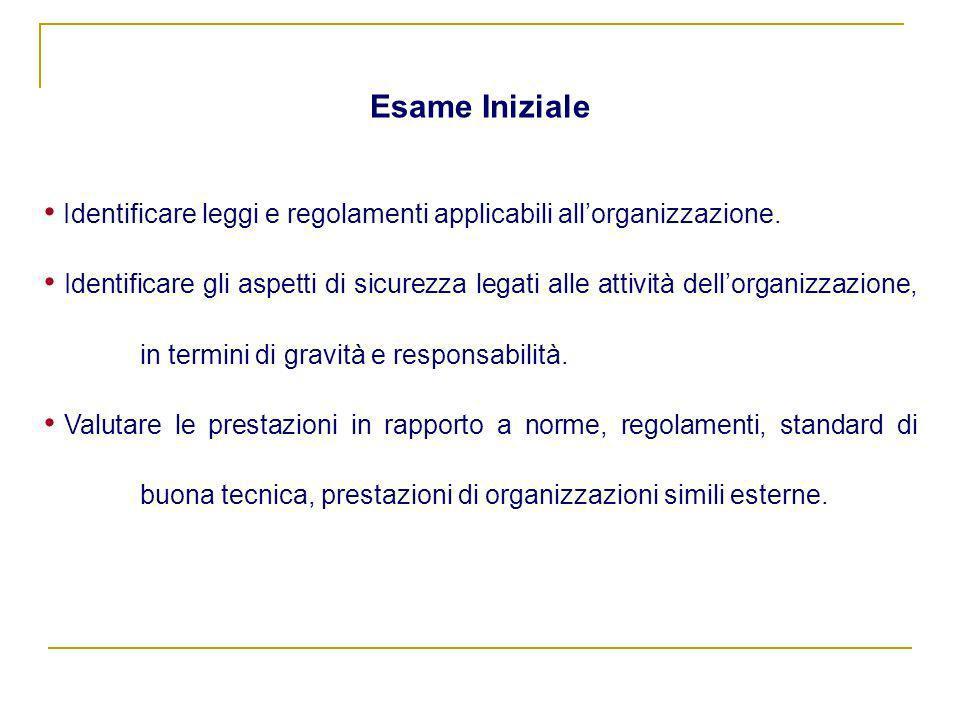 Esame Iniziale Identificare leggi e regolamenti applicabili all'organizzazione.