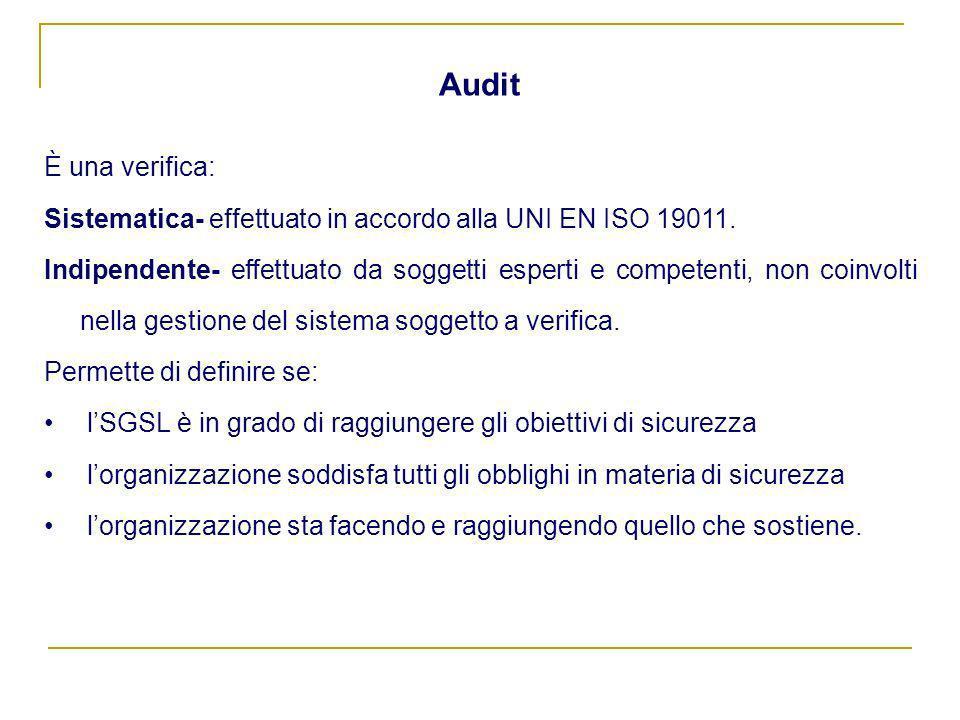 Audit È una verifica: Sistematica- effettuato in accordo alla UNI EN ISO 19011.