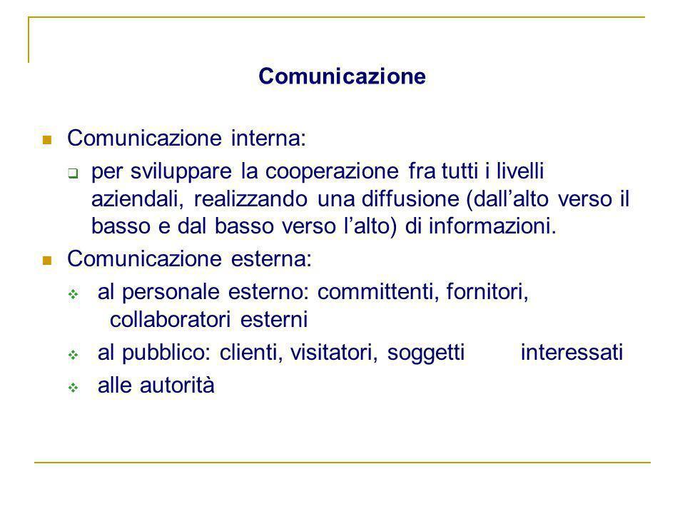 Comunicazione Comunicazione interna: