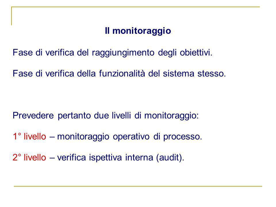 Il monitoraggio Fase di verifica del raggiungimento degli obiettivi. Fase di verifica della funzionalità del sistema stesso.
