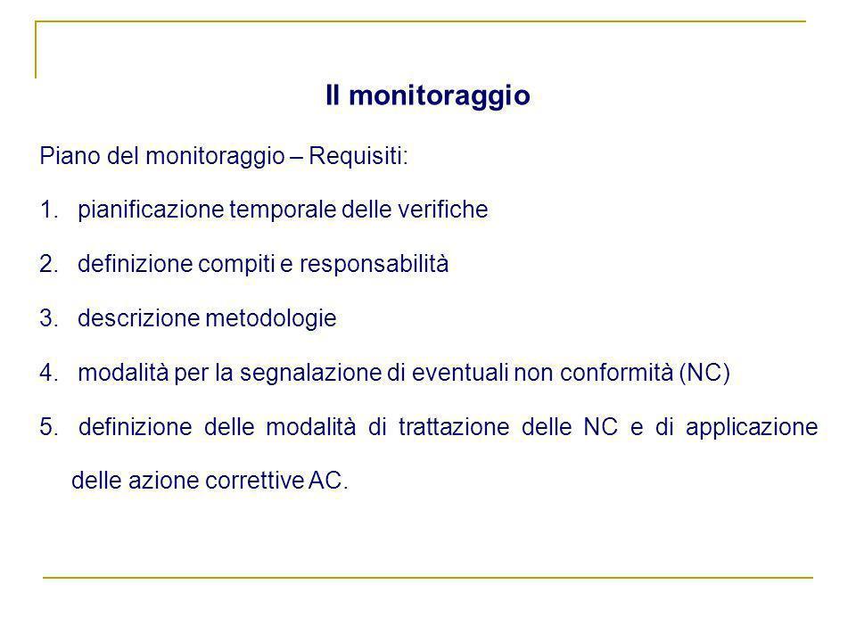 Il monitoraggio Piano del monitoraggio – Requisiti: