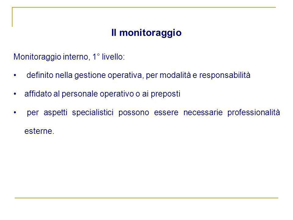 Il monitoraggio Monitoraggio interno, 1° livello: