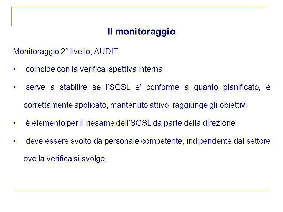 Il monitoraggio Monitoraggio 2° livello, AUDIT: