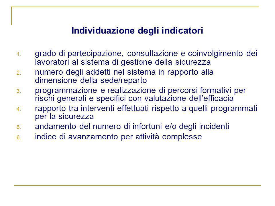 Individuazione degli indicatori