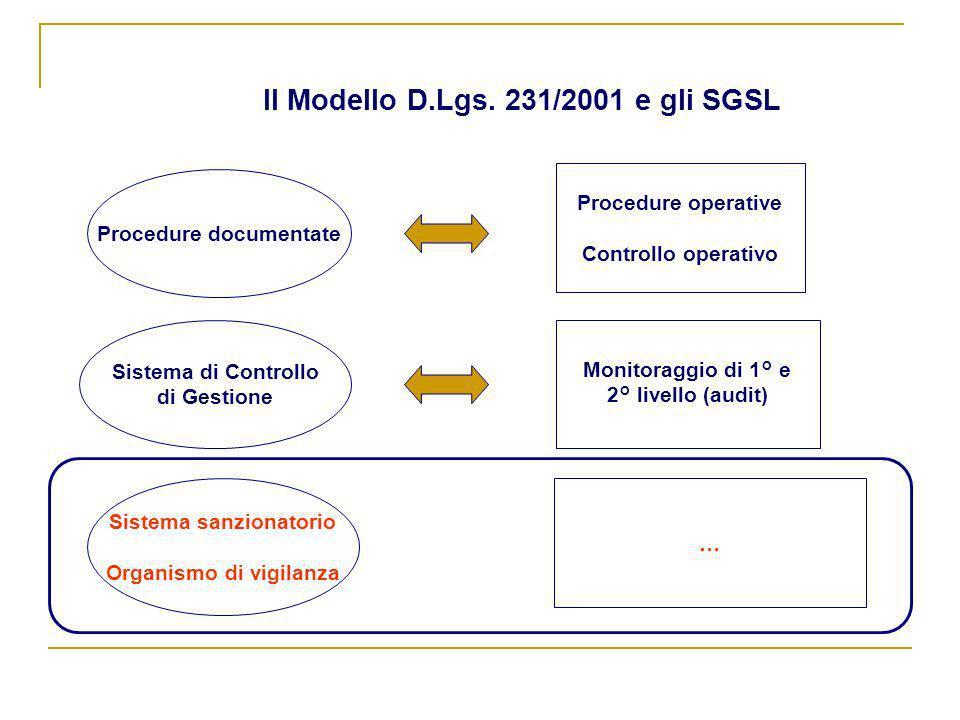 Il Modello D.Lgs. 231/2001 e gli SGSL