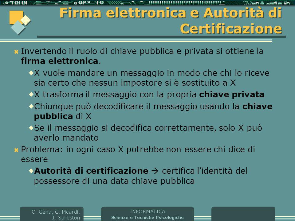 Firma elettronica e Autorità di Certificazione