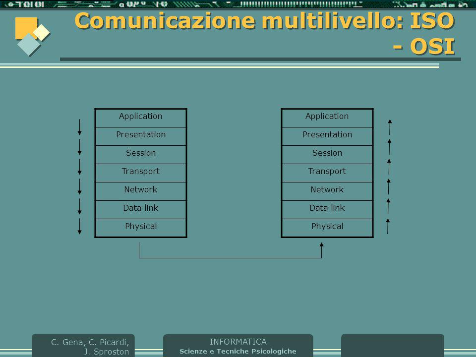 Comunicazione multilivello: ISO - OSI