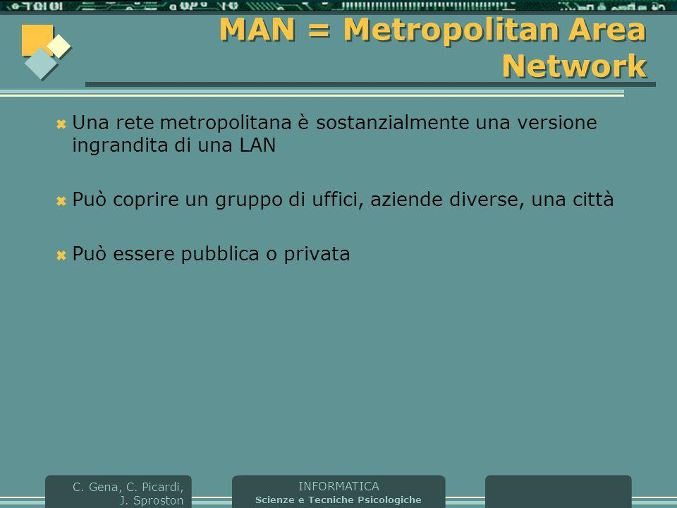 MAN = Metropolitan Area Network