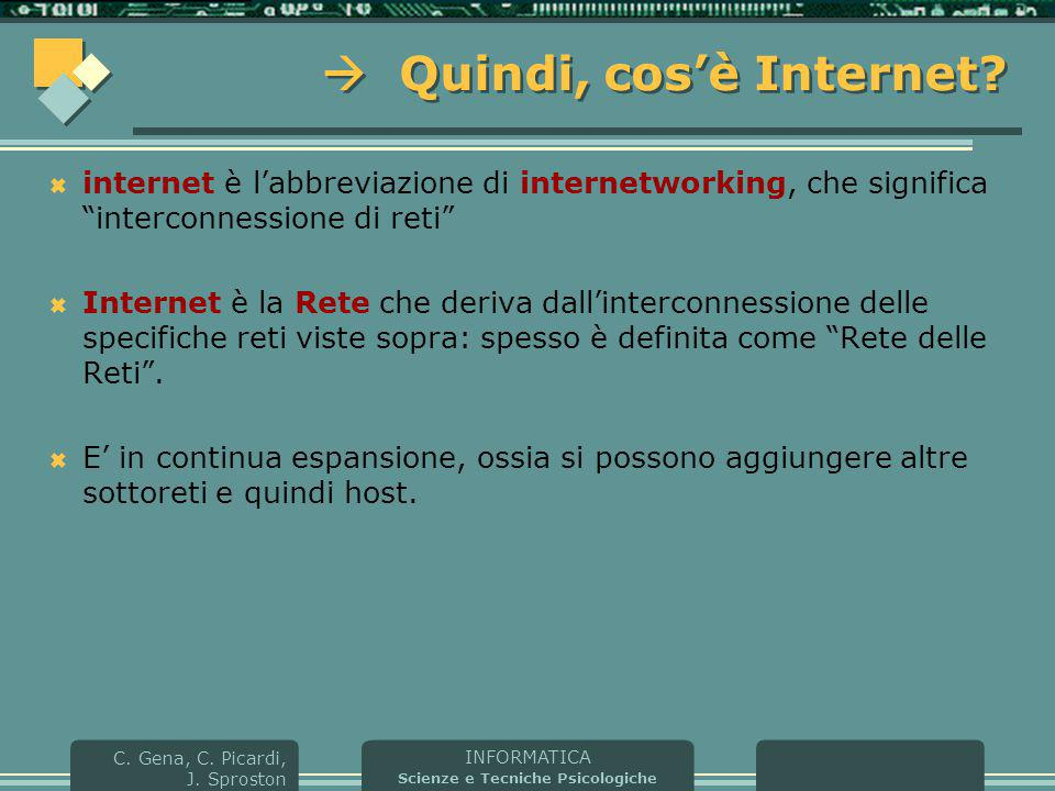  Quindi, cos'è Internet