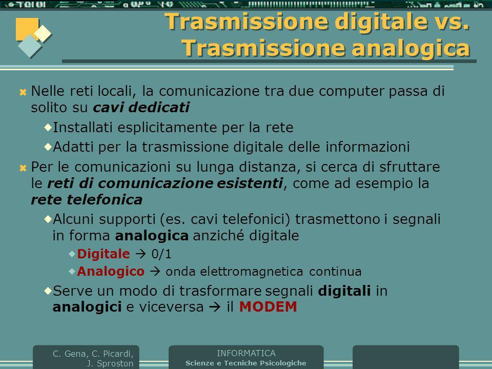 Trasmissione digitale vs. Trasmissione analogica