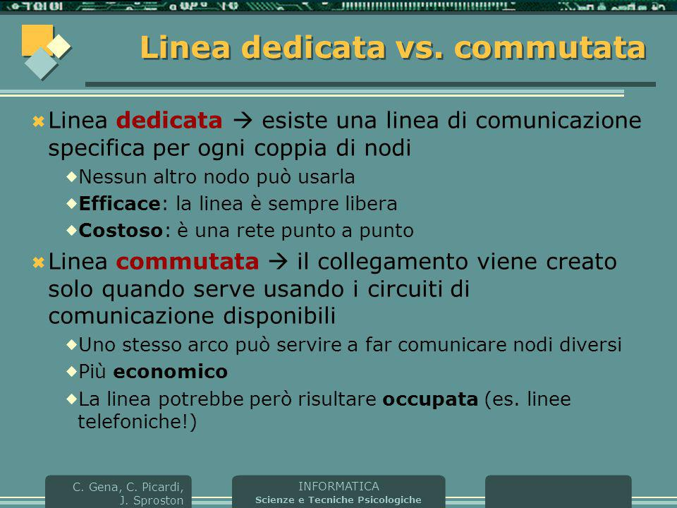 Linea dedicata vs. commutata