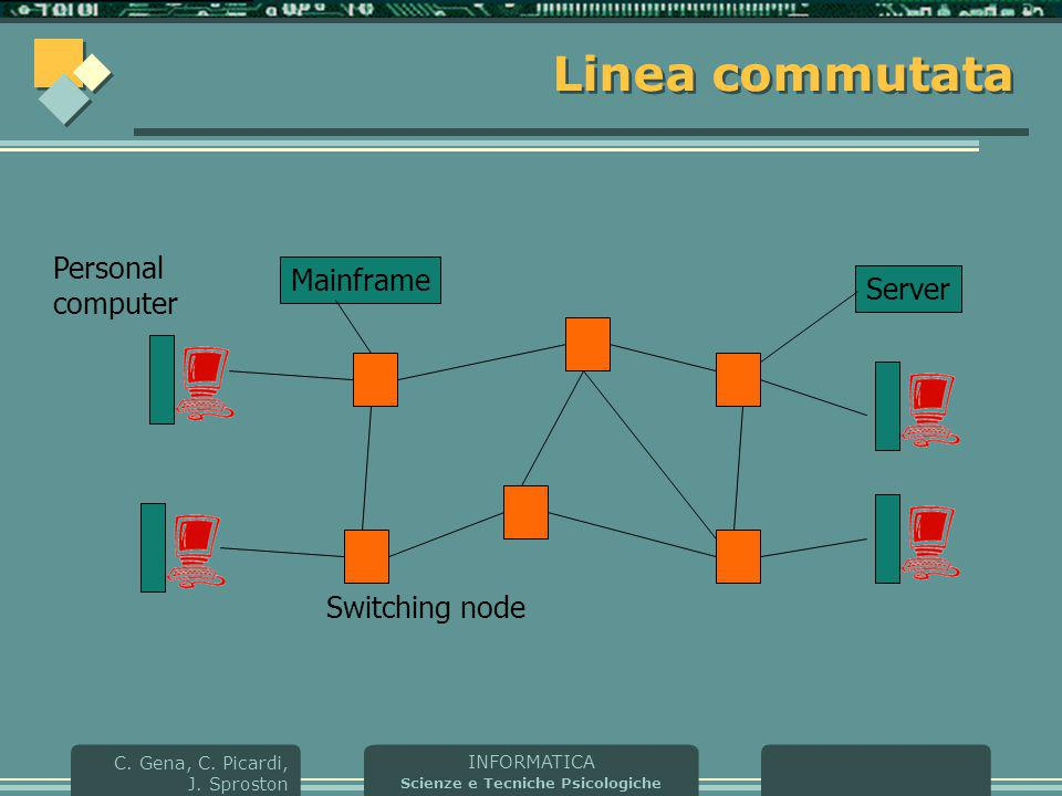 Linea commutata Personal computer Mainframe Server Switching node