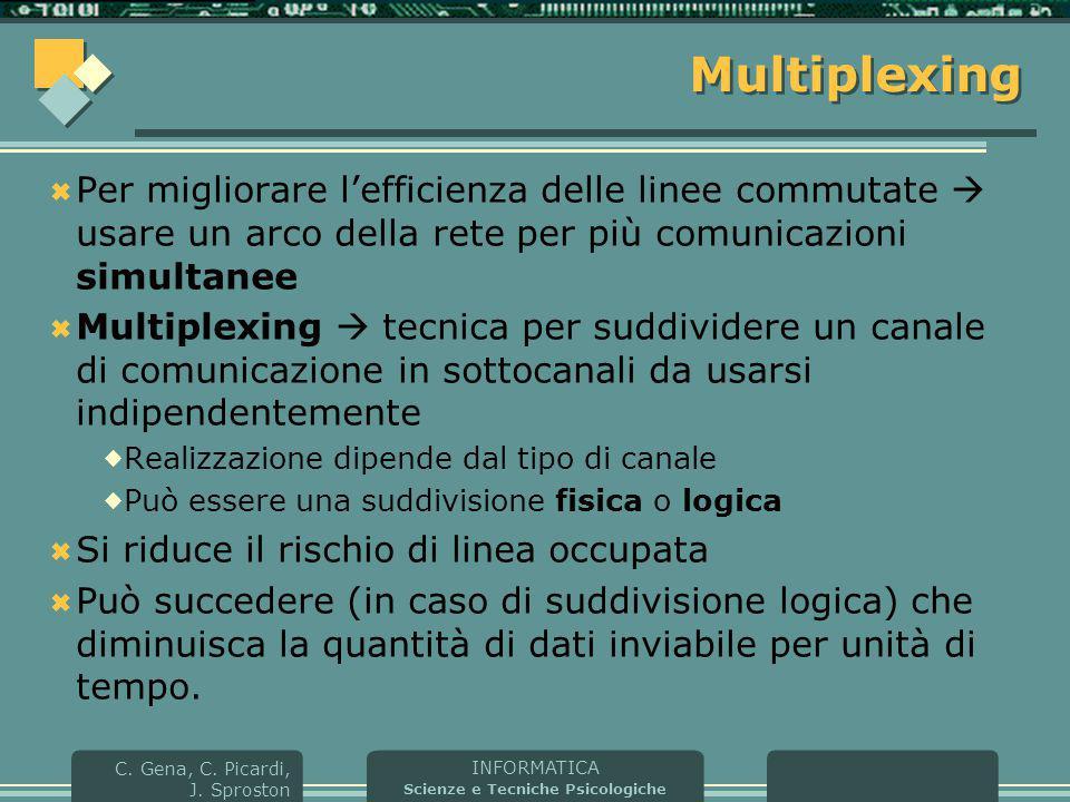 Multiplexing Per migliorare l'efficienza delle linee commutate  usare un arco della rete per più comunicazioni simultanee.