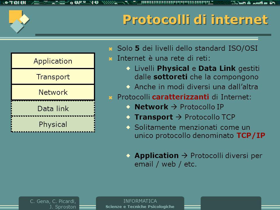 Protocolli di internet