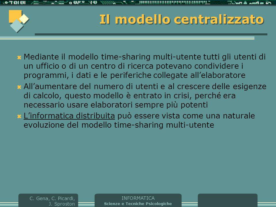Il modello centralizzato