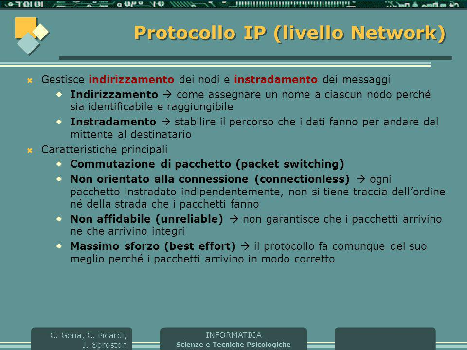 Protocollo IP (livello Network)