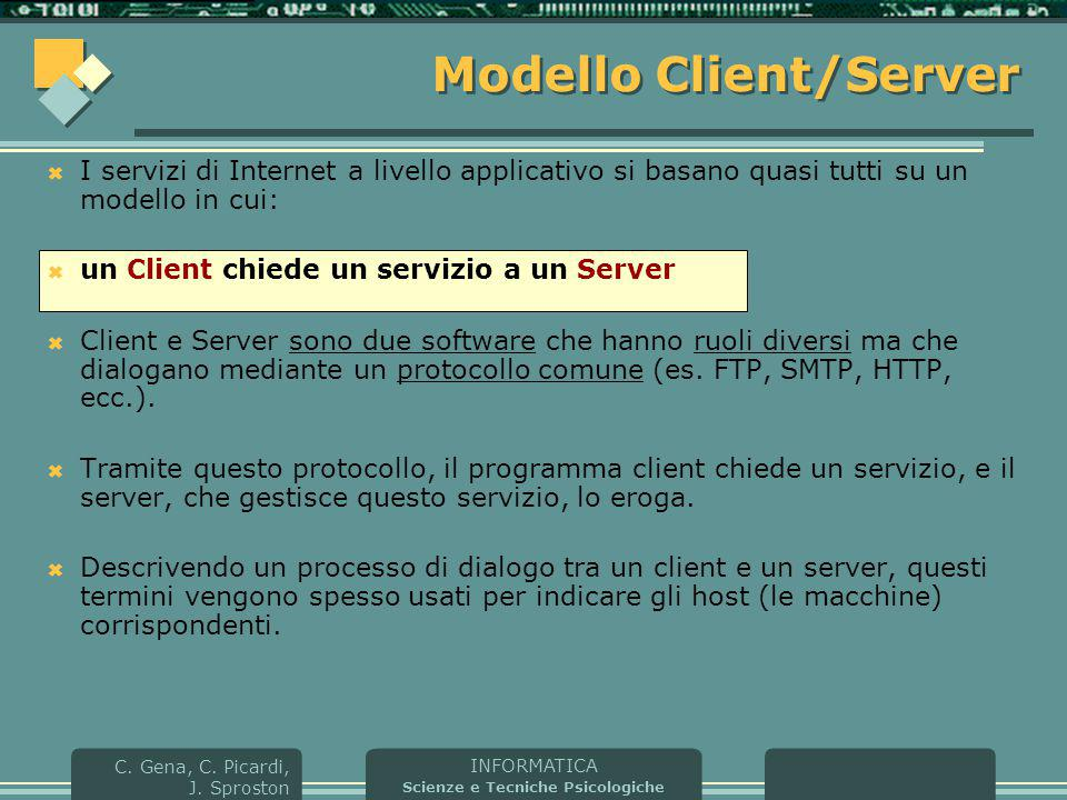 Modello Client/Server