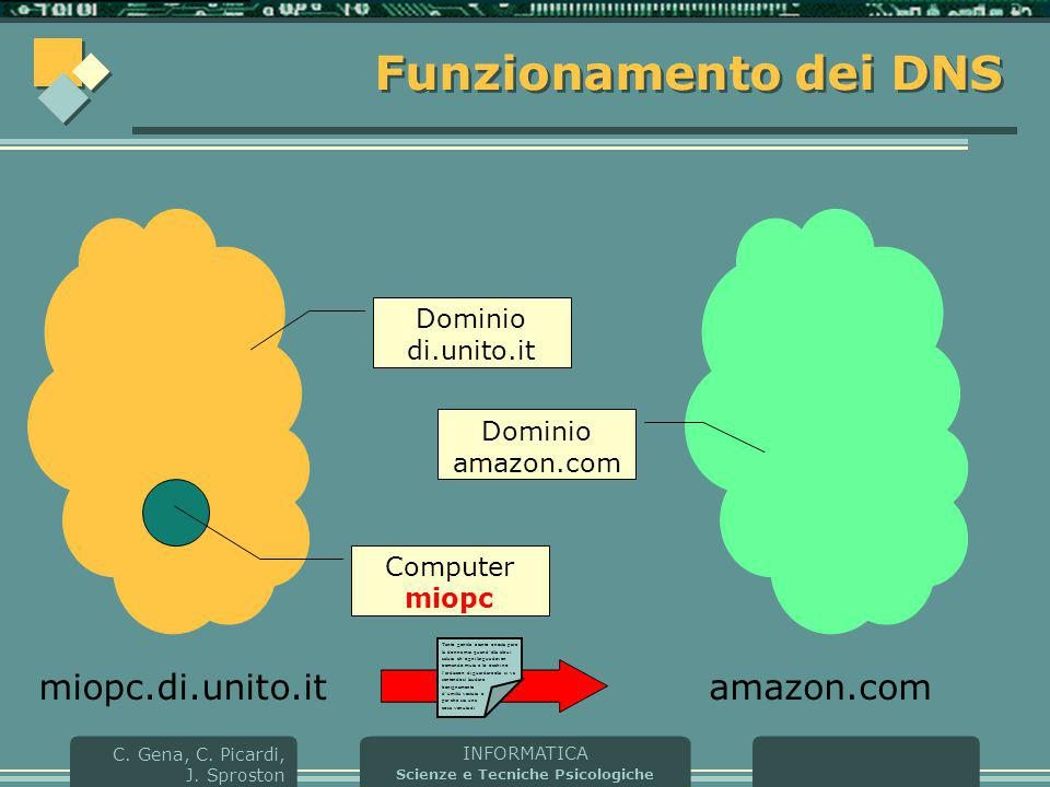 Funzionamento dei DNS miopc.di.unito.it amazon.com Dominio di.unito.it