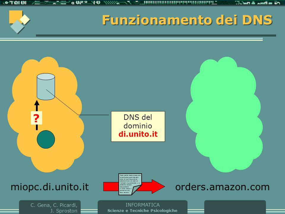 Funzionamento dei DNS miopc.di.unito.it orders.amazon.com