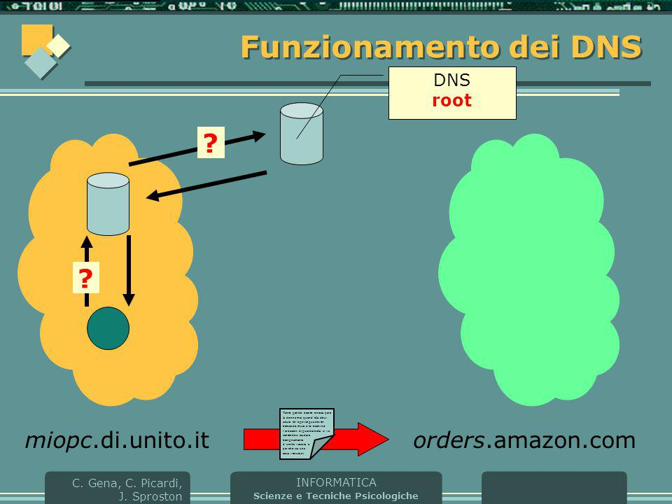 Funzionamento dei DNS miopc.di.unito.it orders.amazon.com DNS root