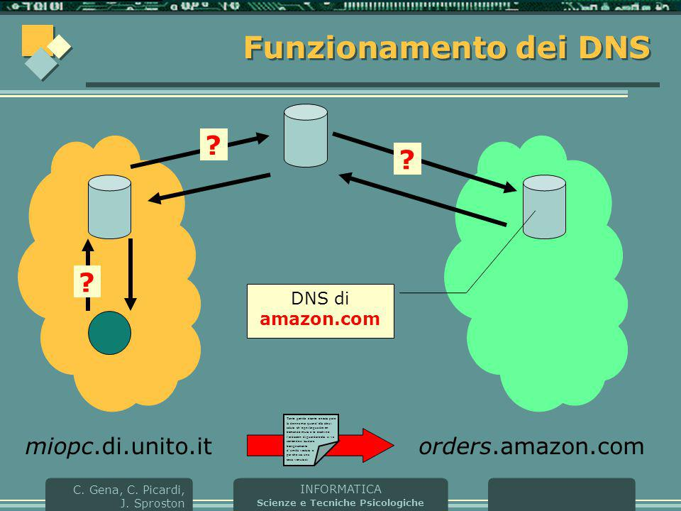 Funzionamento dei DNS miopc.di.unito.it orders.amazon.com DNS di
