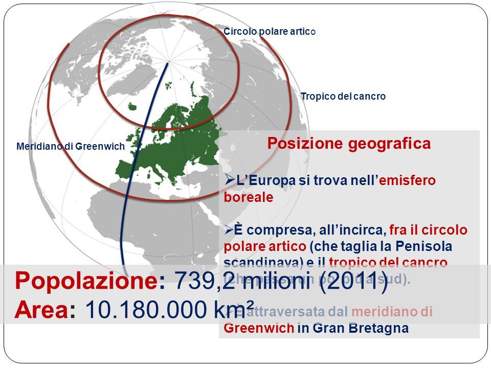 Popolazione: 739,2 milioni (2011) Area: 10.180.000 km²