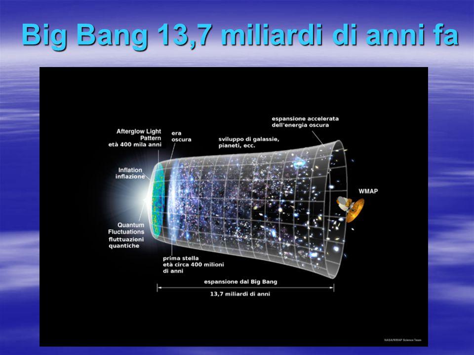 Big Bang 13,7 miliardi di anni fa