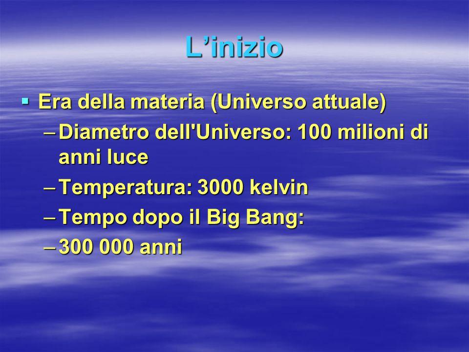 L'inizio Era della materia (Universo attuale)