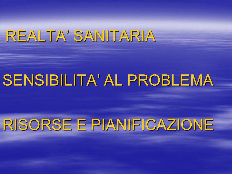 SENSIBILITA' AL PROBLEMA RISORSE E PIANIFICAZIONE